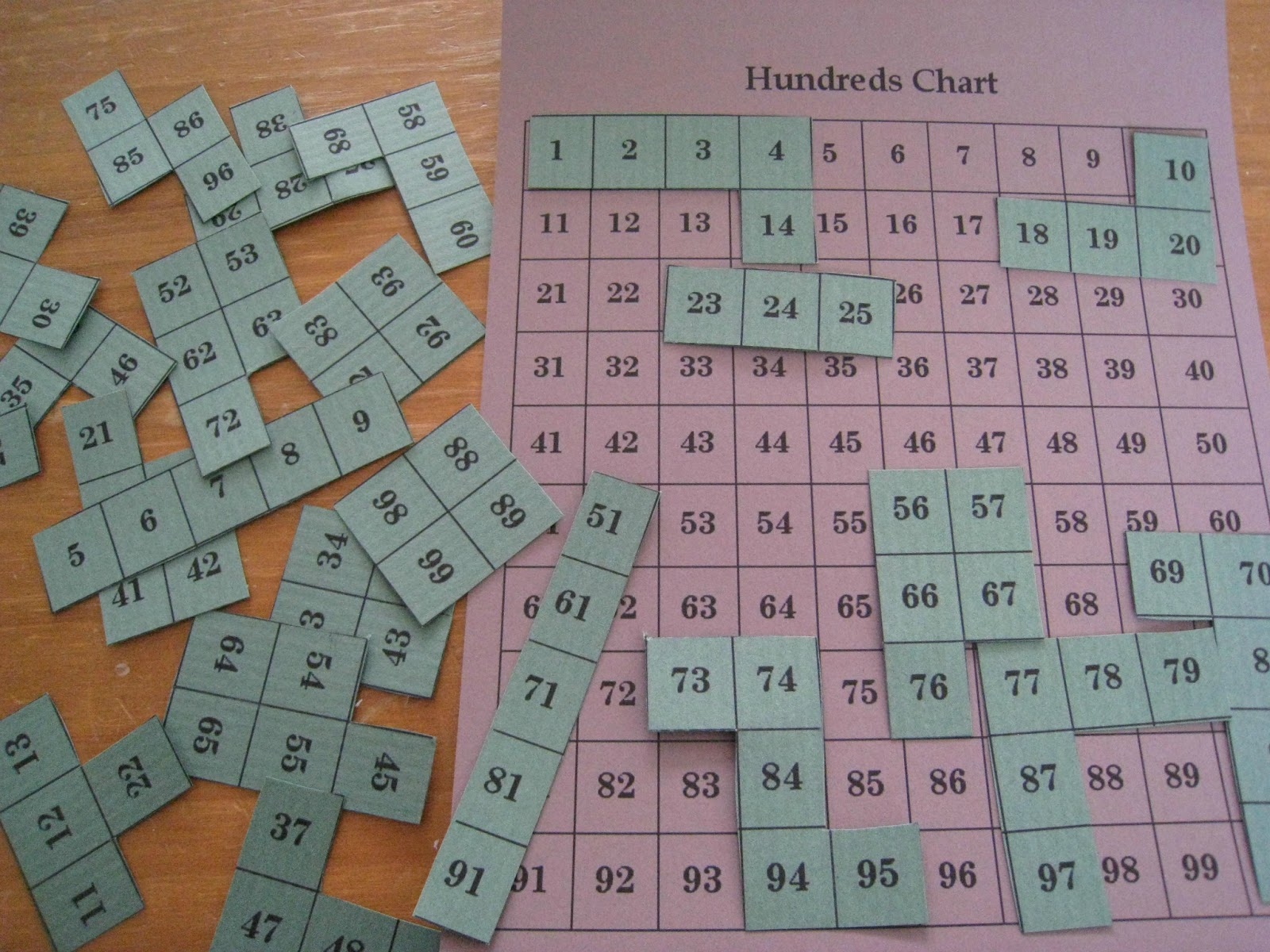 Free Printable Hundreds Chart Puzzles
